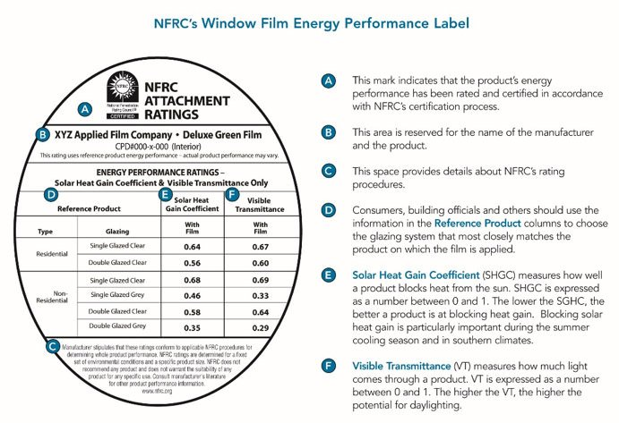 window film label: Windows or Window Tint